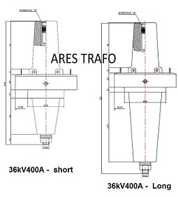 36 kV 400A plug in ARES bushing